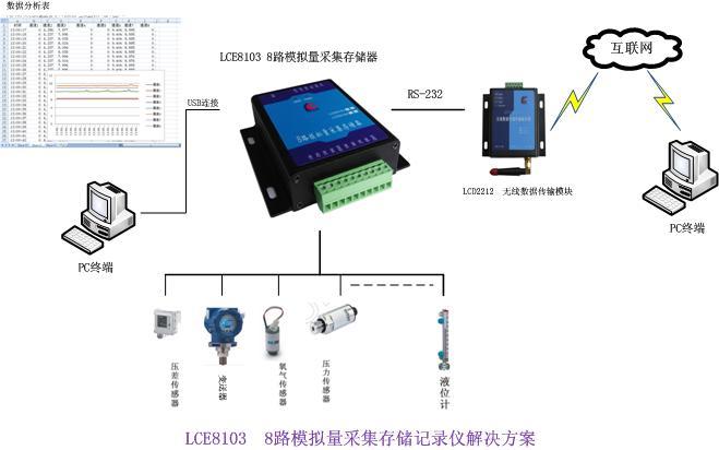 两项电表采集器接线图
